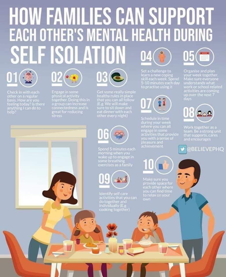 Poster about how to support family mental health during school closure